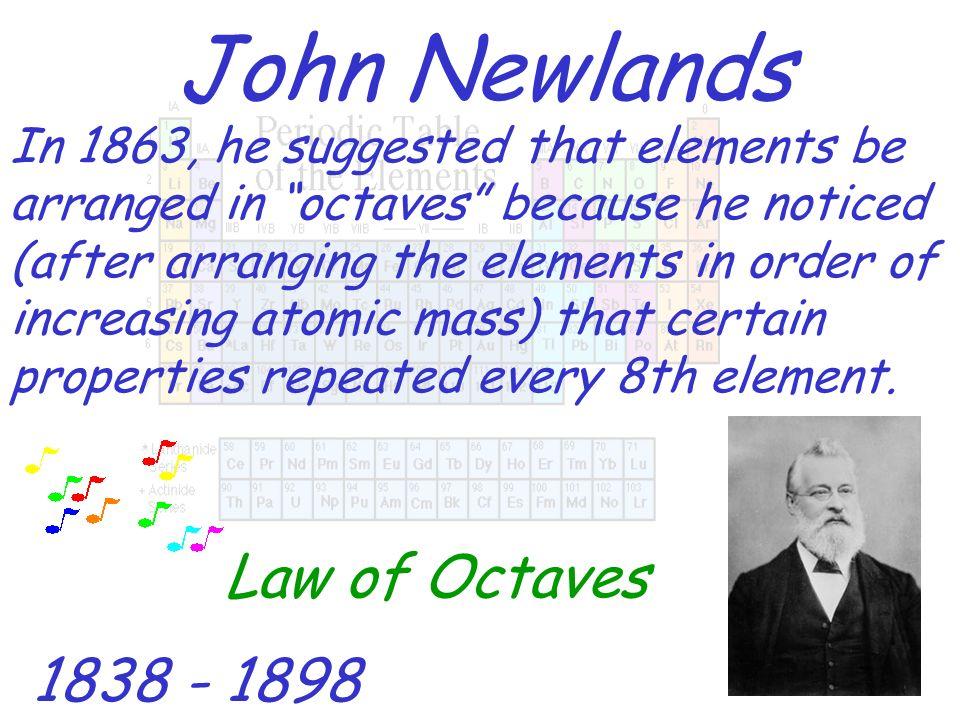 John Newlands Law of Octaves 1838 - 1898