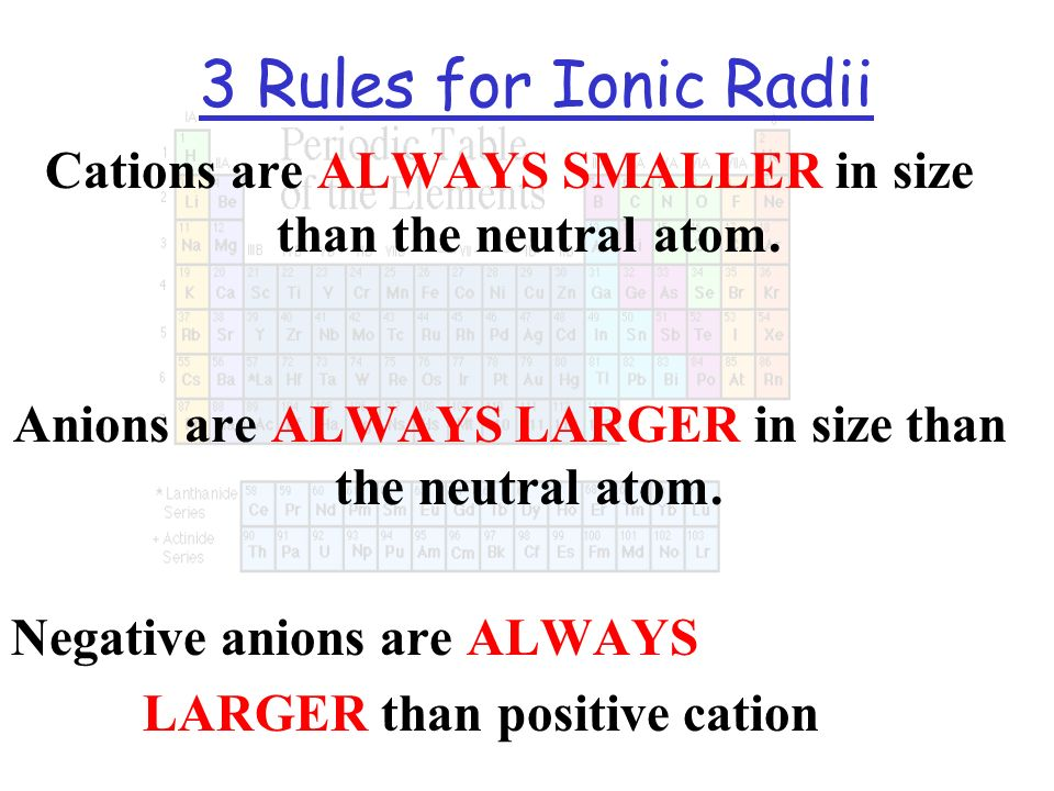 3 Rules for Ionic Radii Cations are ALWAYS SMALLER in size than the neutral atom. Anions are ALWAYS LARGER in size than the neutral atom.