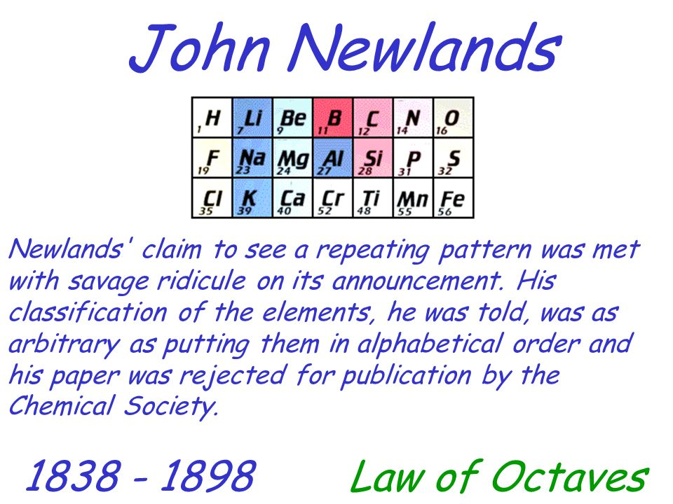 The history of the modern periodic table ppt download 5 john urtaz Gallery