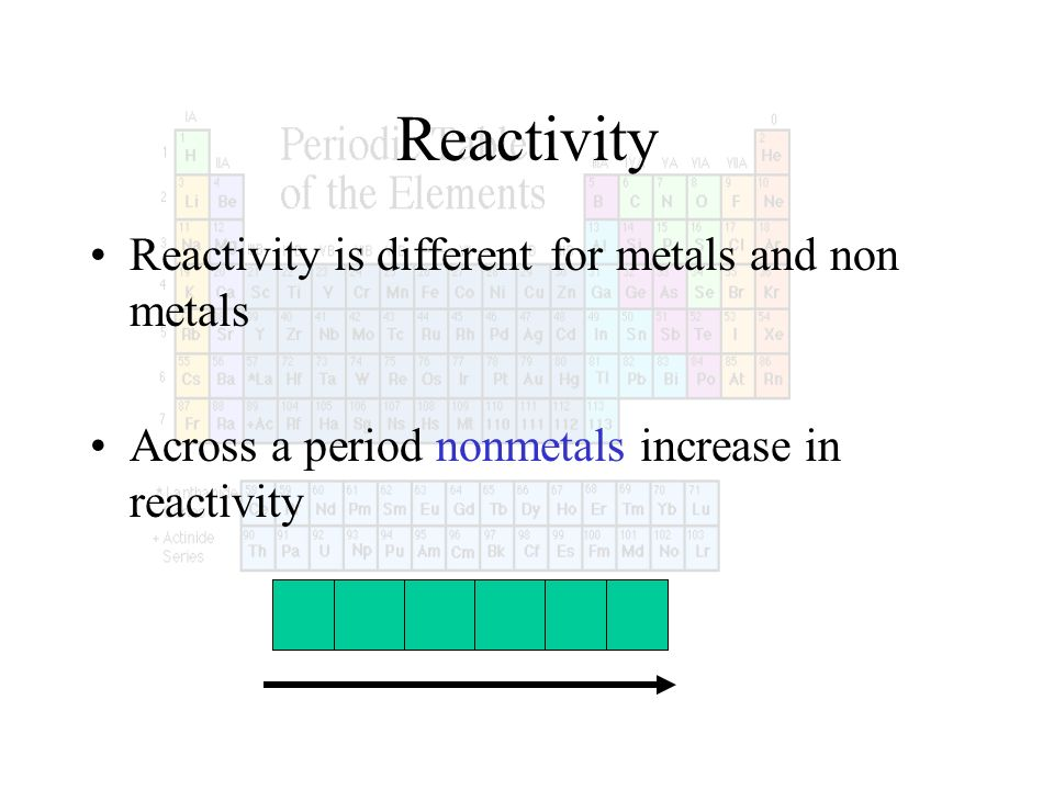 Reactivity Reactivity is different for metals and non metals