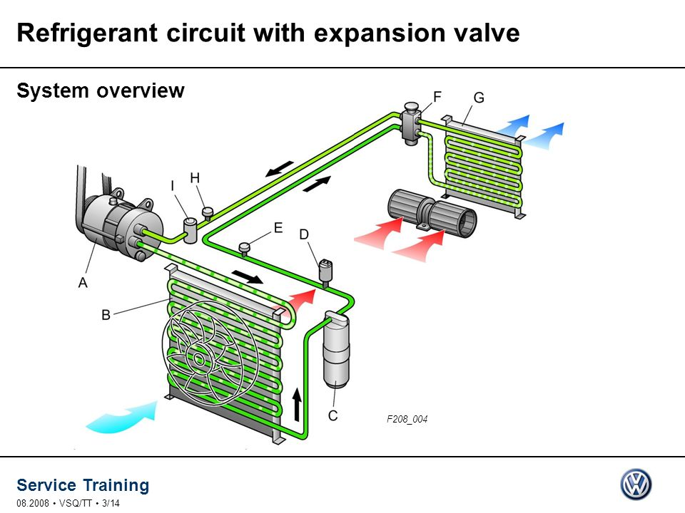 Refrigerant circuit with expansion valve