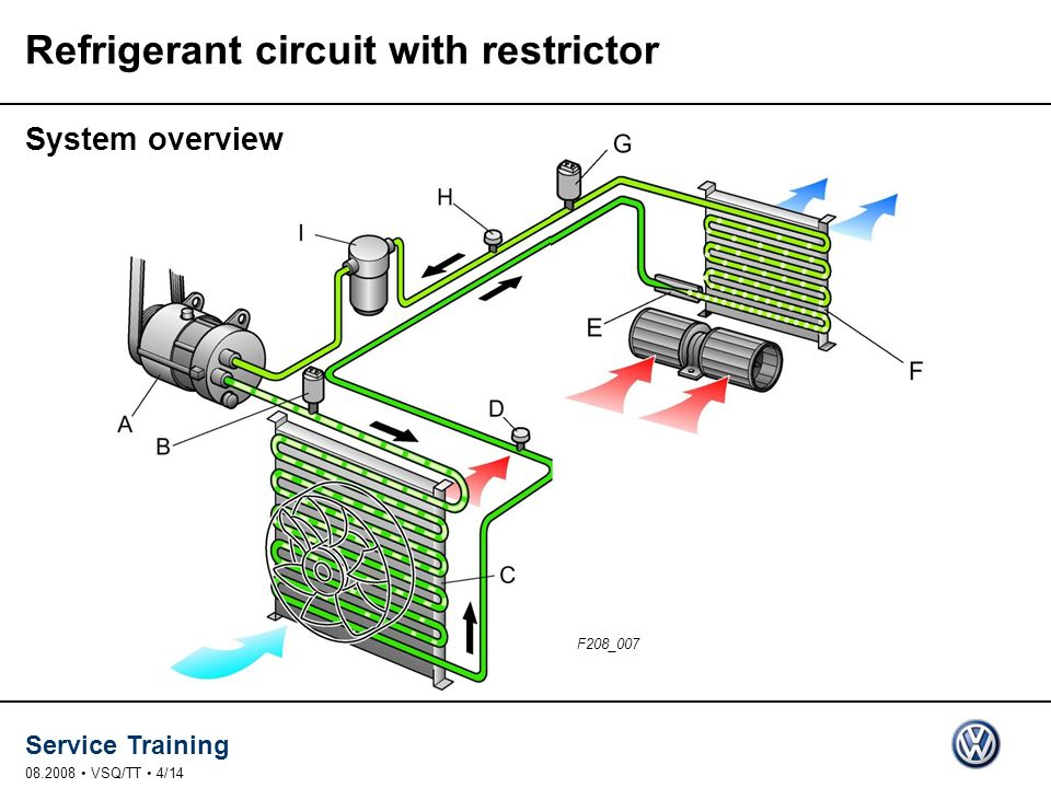 Refrigerant circuit with restrictor