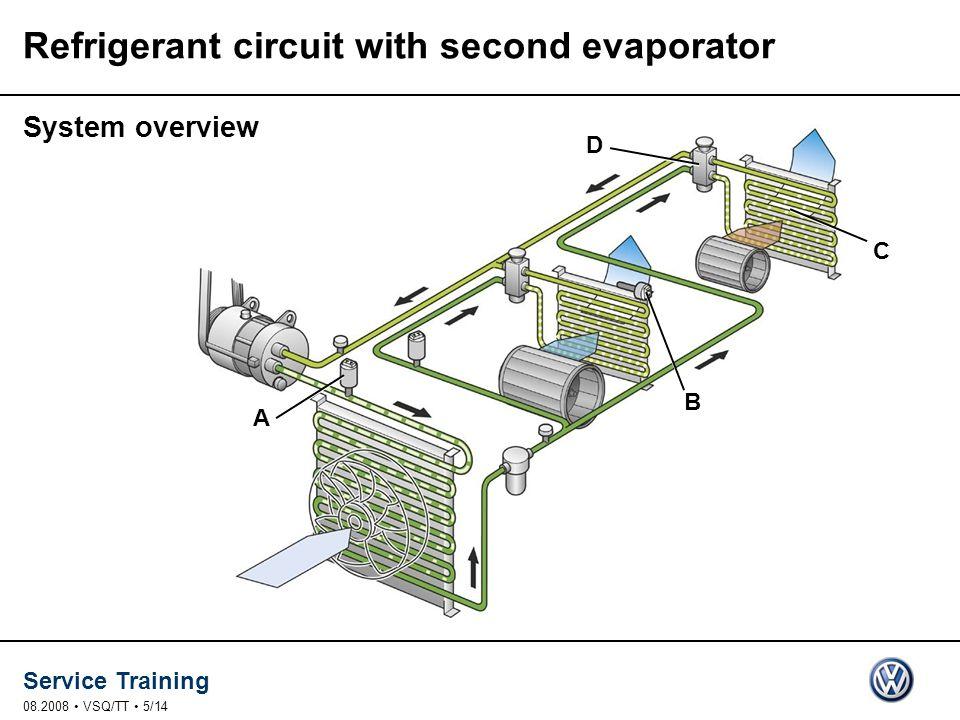 Refrigerant circuit with second evaporator