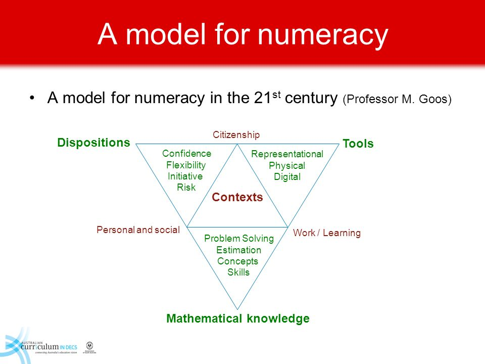 A model for numeracy A model for numeracy in the 21st century (Professor M. Goos) Citizenship. Personal and social.
