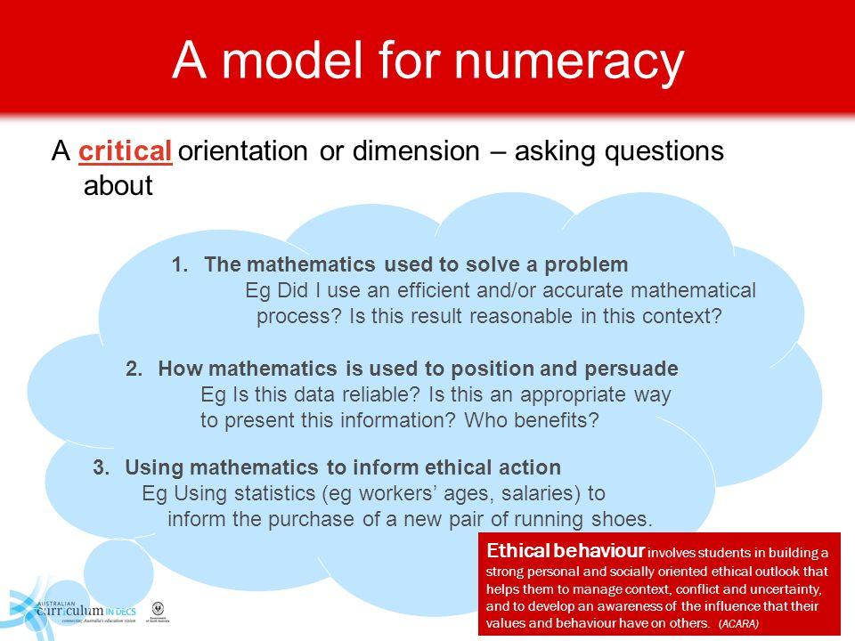 A model for numeracy A critical orientation or dimension – asking questions about. The mathematics used to solve a problem.