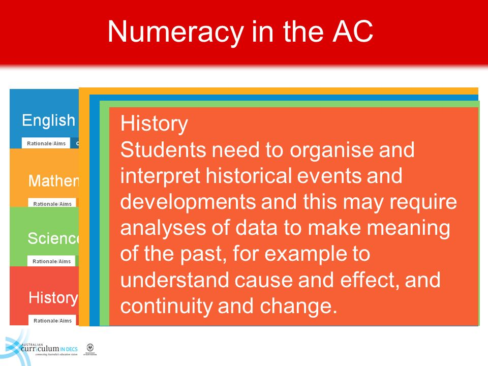 Numeracy in the AC General Capability