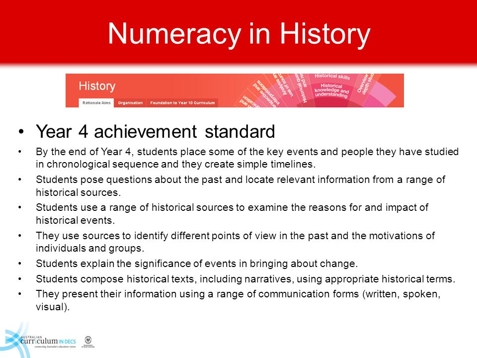 Numeracy in History Year 4 achievement standard