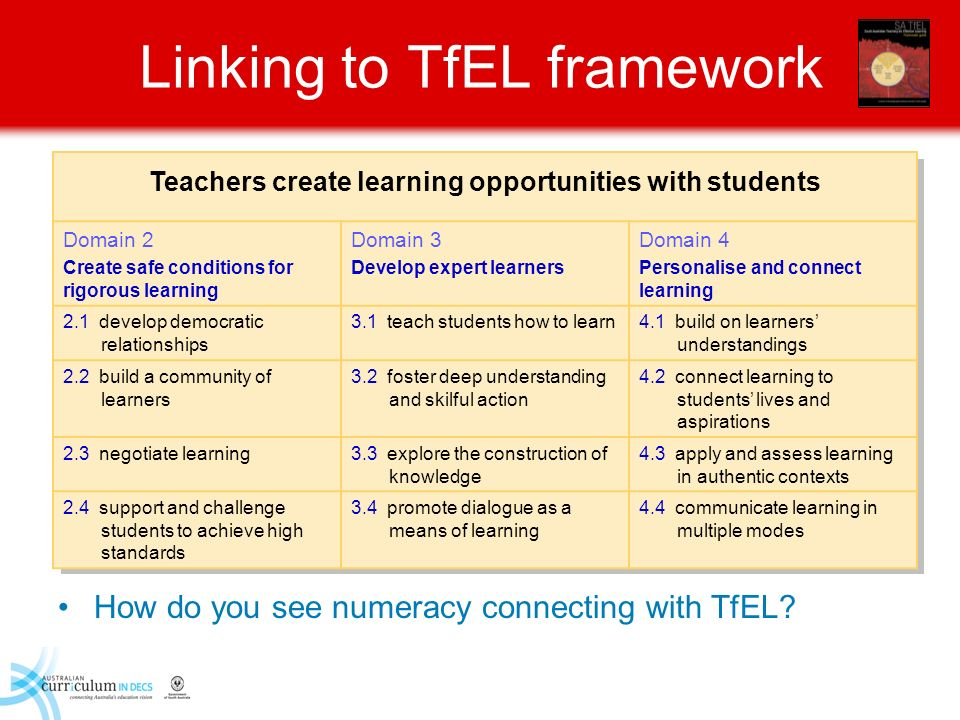 Linking to TfEL framework