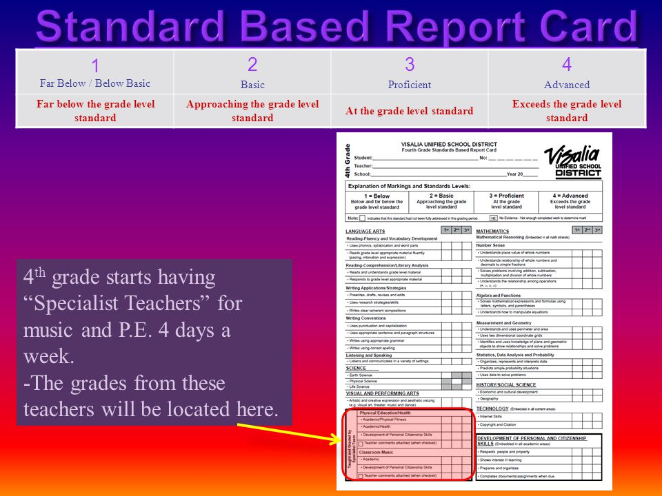 Standard Based Report Card