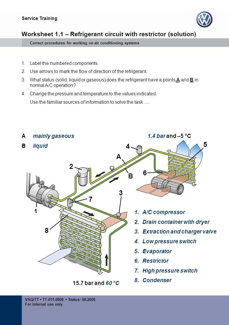 Worksheet 1.1 – Refrigerant circuit with restrictor (solution)