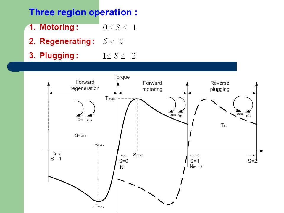Three region operation :