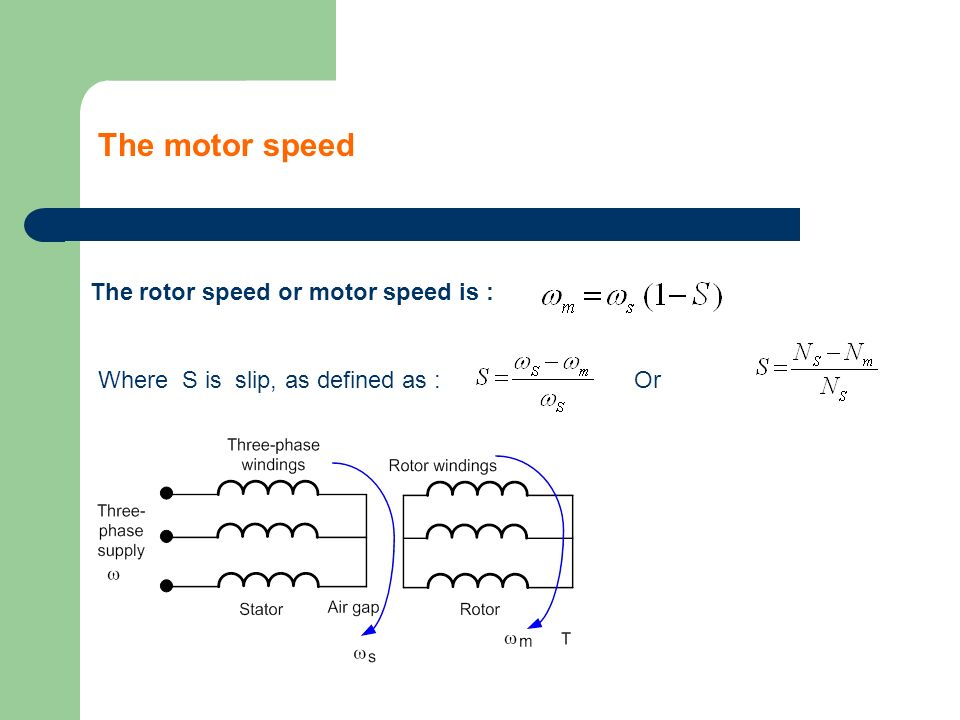The motor speed The rotor speed or motor speed is :
