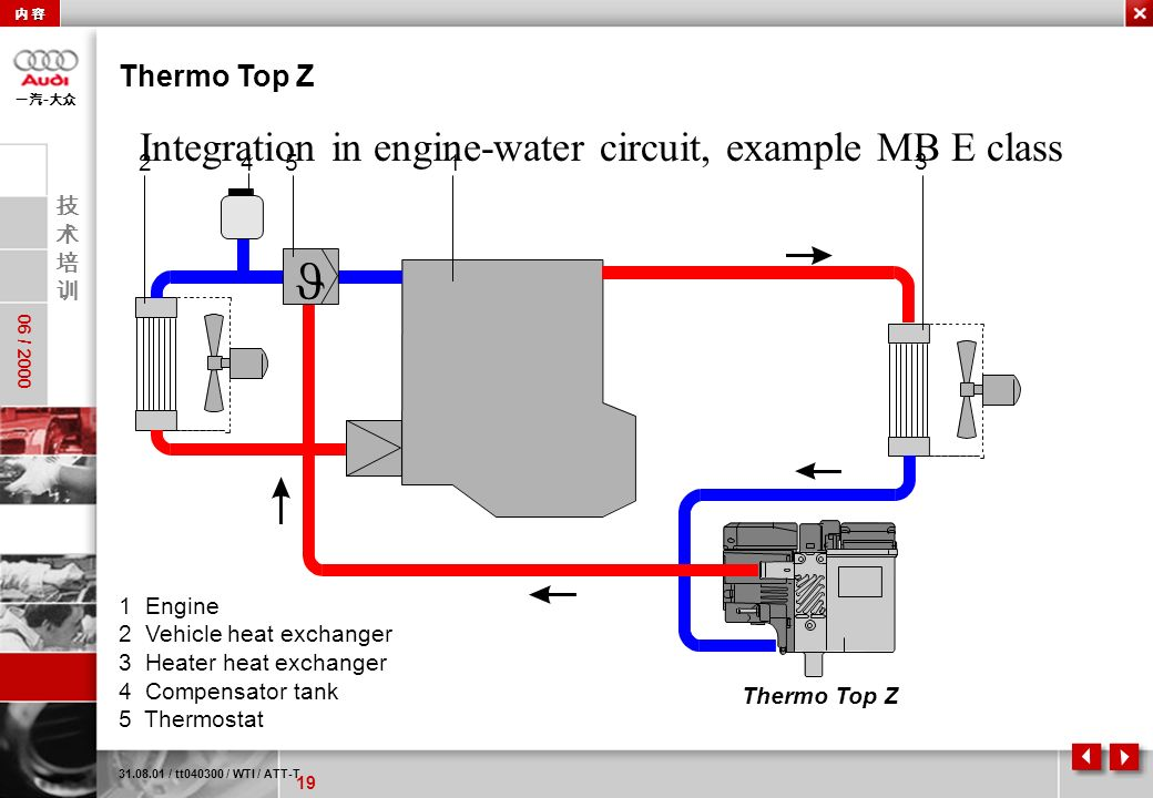 Integration in engine-water circuit, example MB E class