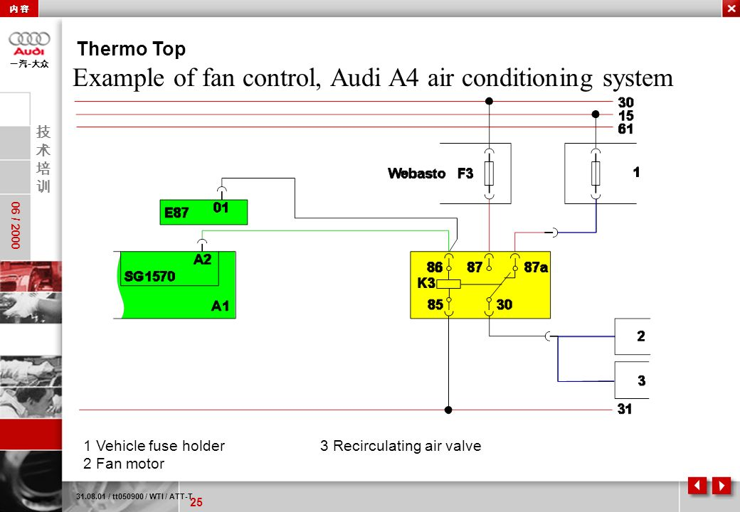 Example of fan control, Audi A4 air conditioning system