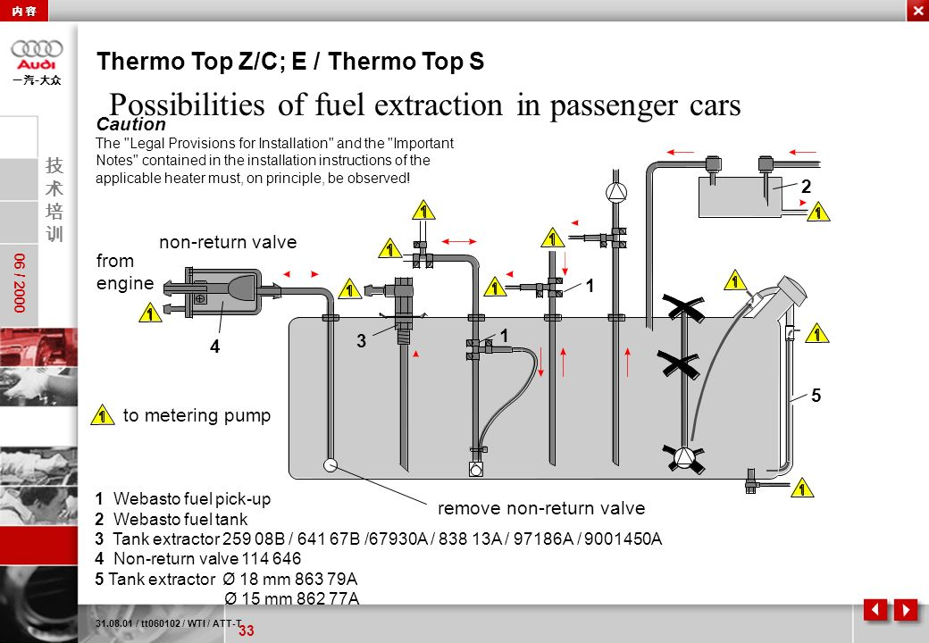 Possibilities+of+fuel+extraction+in+passenger+cars 驻车加热系统 ppt video online download webasto thermo top c wiring diagram at nearapp.co