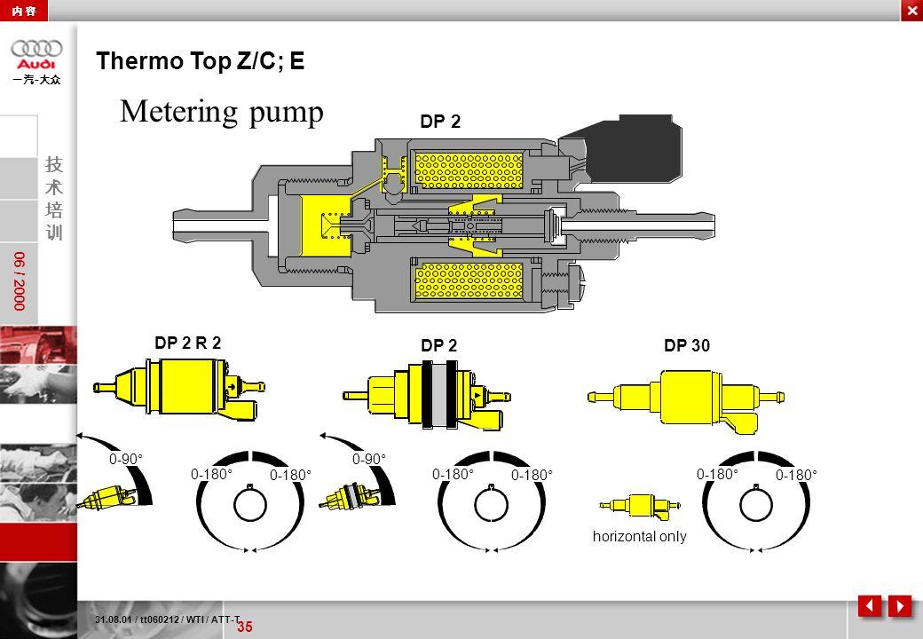 Metering pump Thermo Top Z/C; E DP 2 DP 2 R 2 DP 2 DP 30 0-90° 0-90°