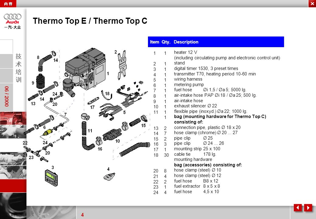 Thermo Top E / Thermo Top C