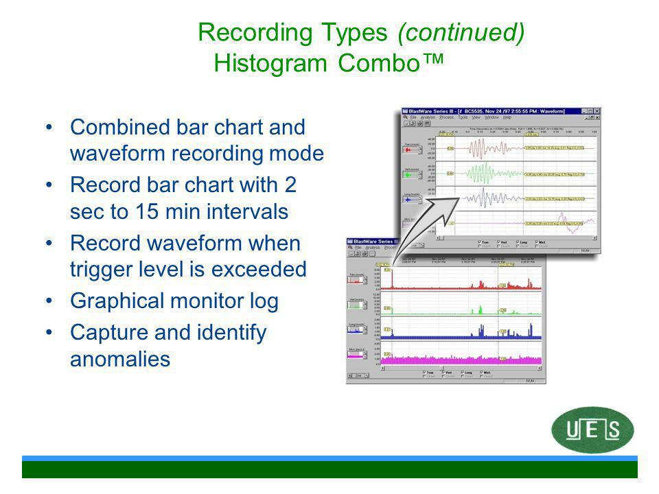 Recording Types (continued) Histogram Combo™
