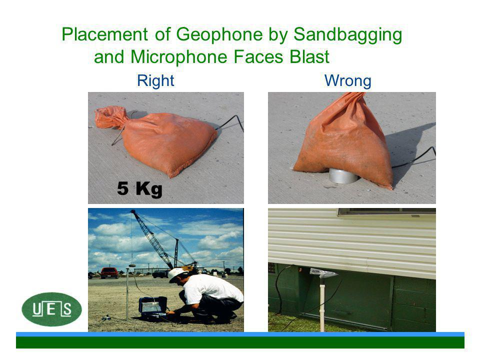 Placement of Geophone by Sandbagging and Microphone Faces Blast