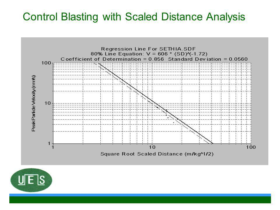Control Blasting with Scaled Distance Analysis