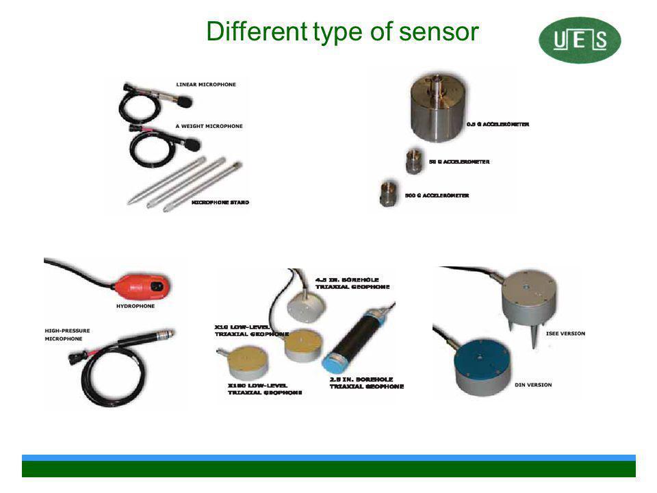 Different type of sensor