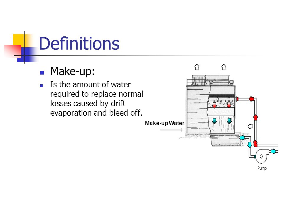 Definitions Make-up: Is the amount of water required to replace normal losses caused by drift evaporation and bleed off.