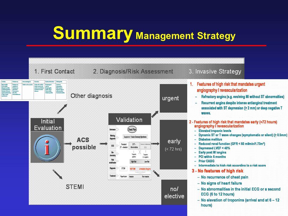 Summary Management Strategy