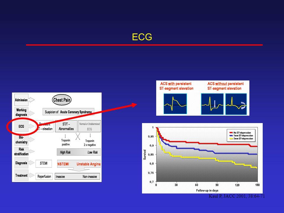 ECG Kaul P, JACC 2001, 38:64-71