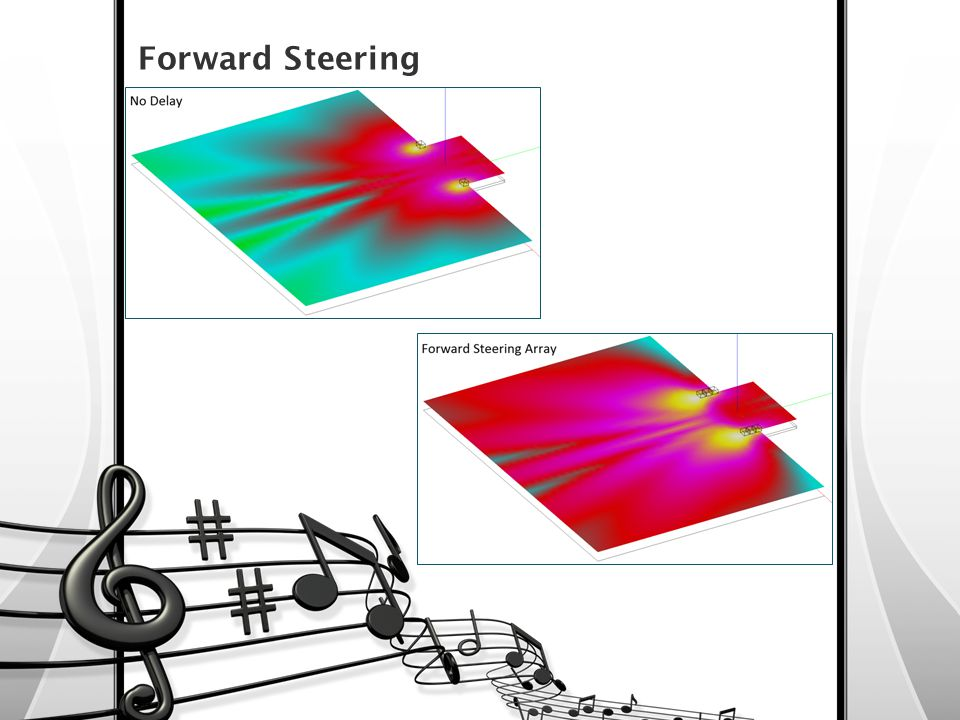 Forward Steering