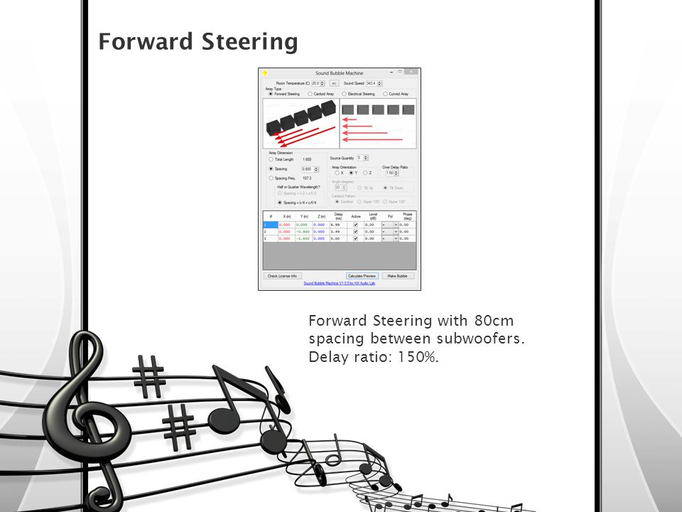 Forward Steering Forward Steering with 80cm spacing between subwoofers. Delay ratio: 150%.