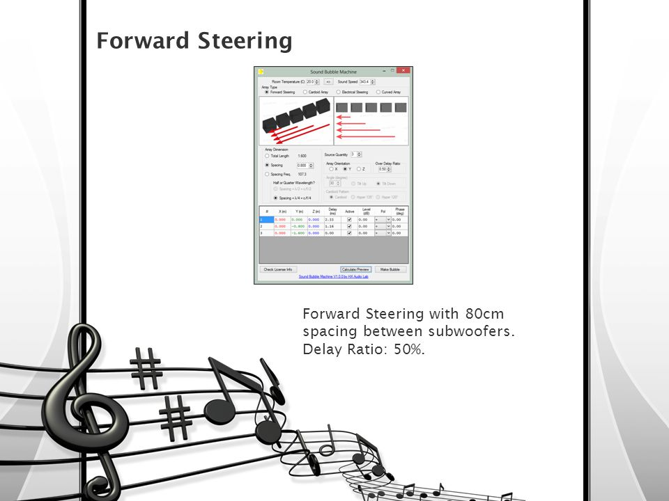 Forward Steering Forward Steering with 80cm spacing between subwoofers. Delay Ratio: 50%.