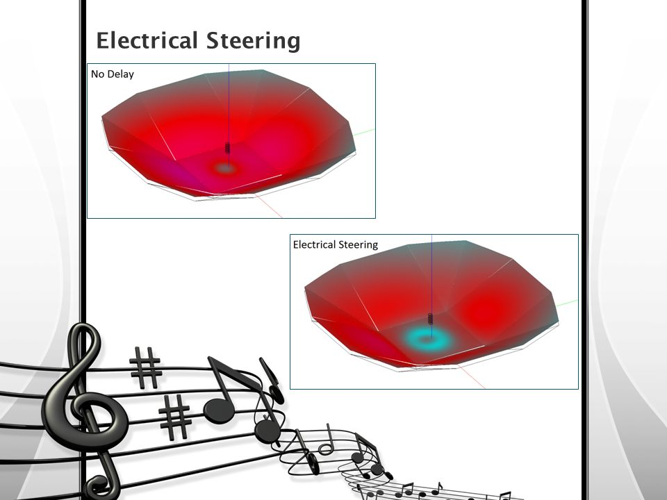 Electrical Steering