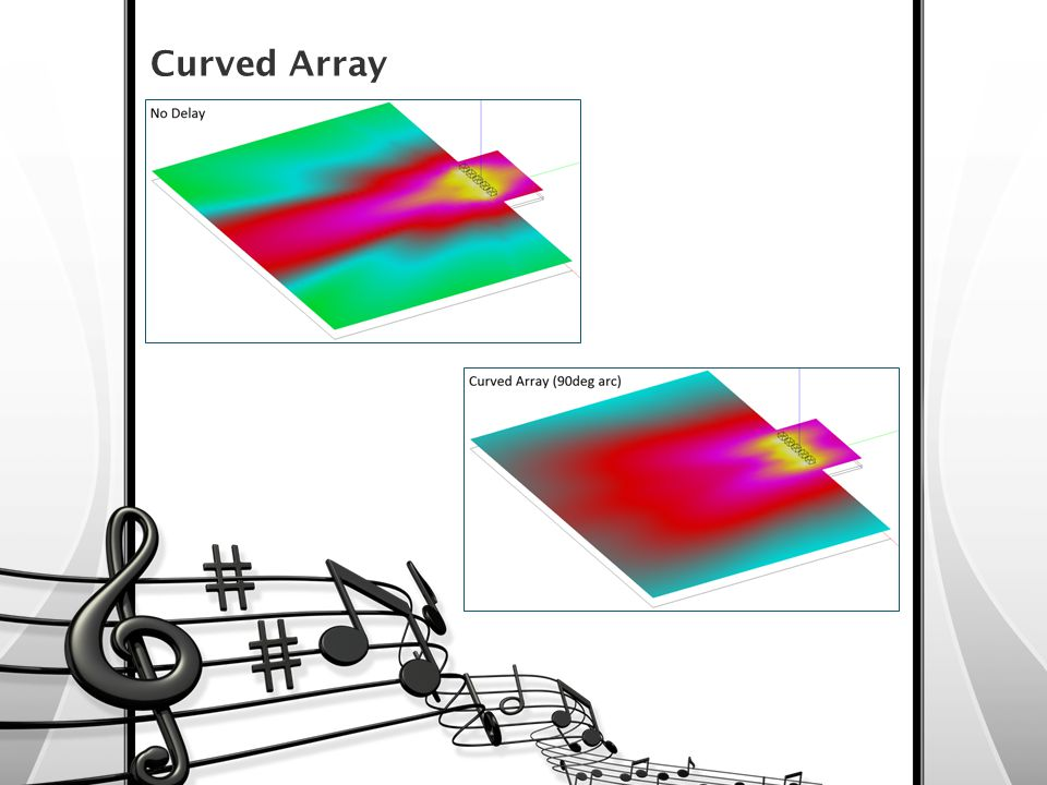 Curved Array