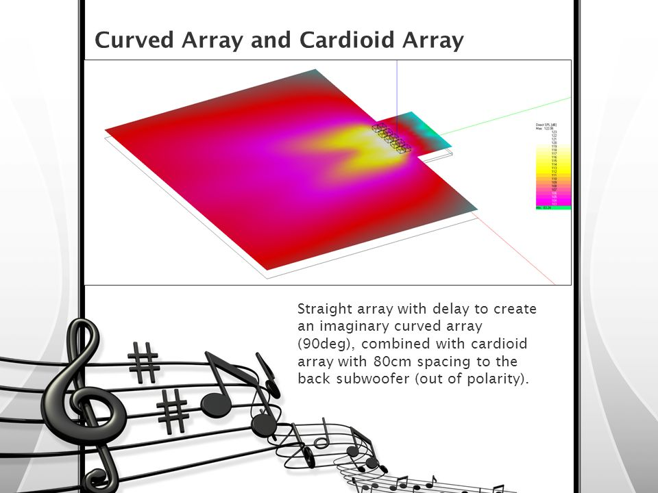 Curved Array and Cardioid Array