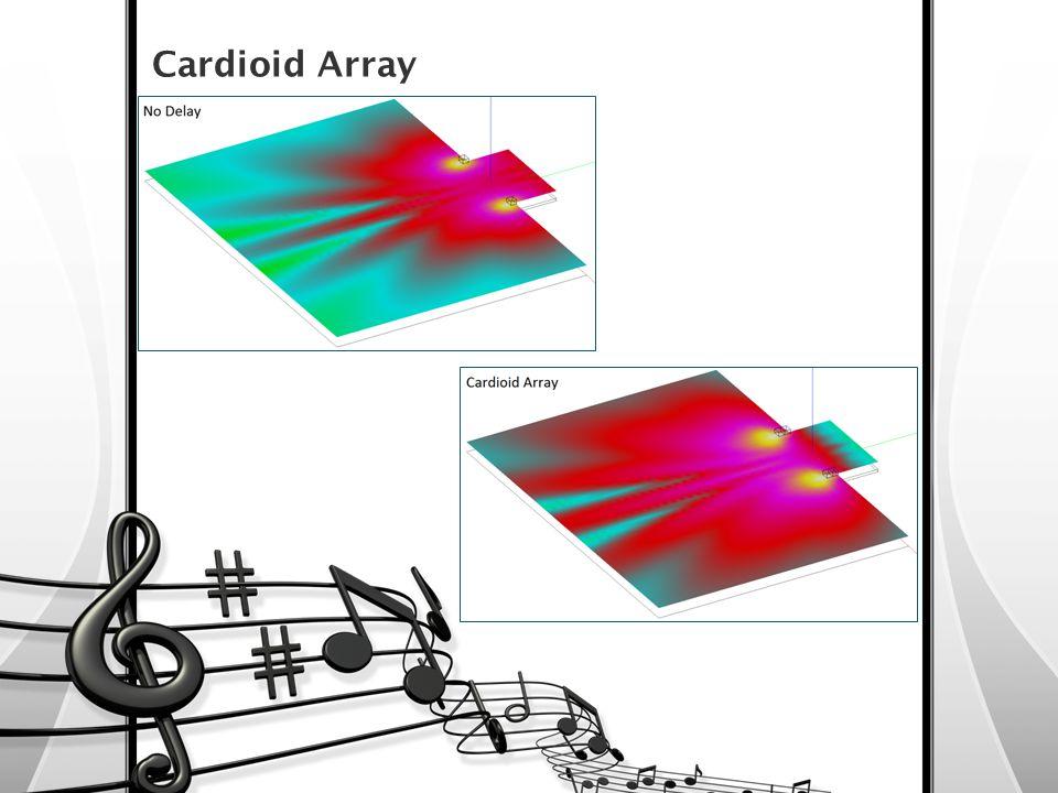 Cardioid Array