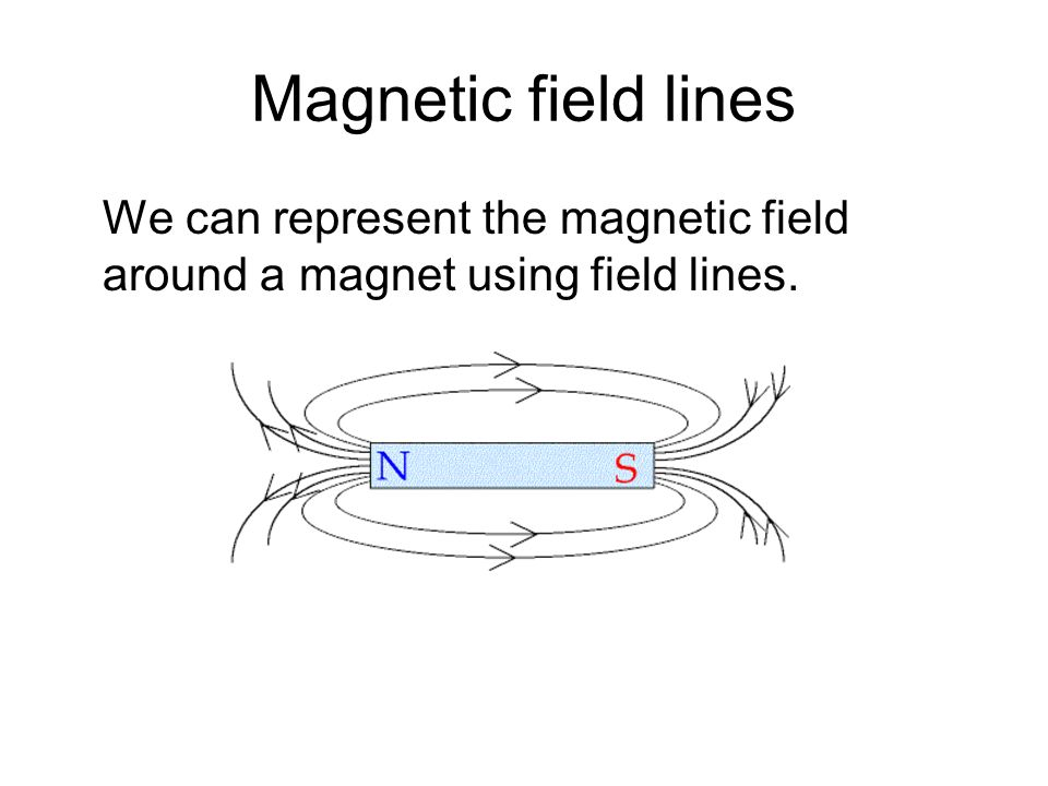 Magnetic field lines We can represent the magnetic field around a magnet using field lines.