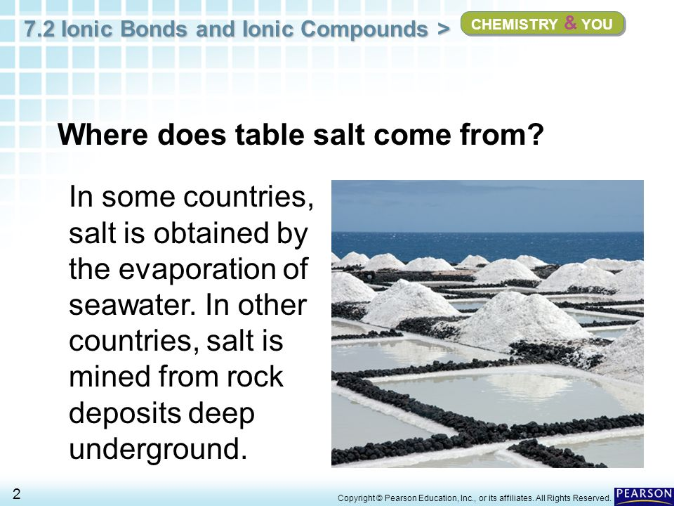 Where does table salt come from