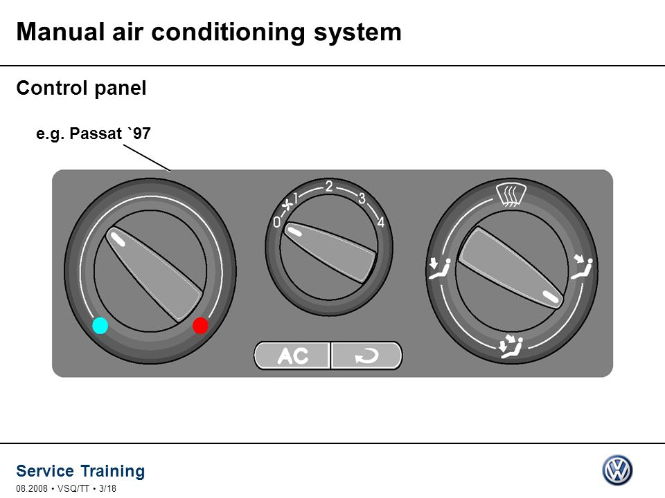 Manual air conditioning system