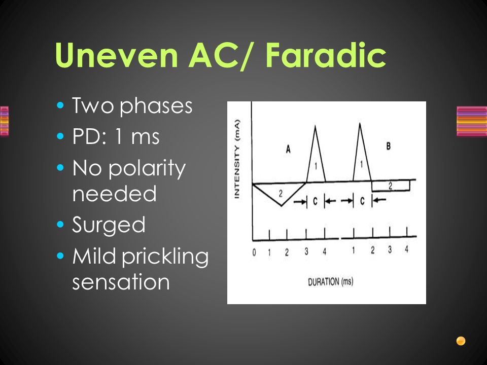 Uneven AC/ Faradic Two phases PD: 1 ms No polarity needed Surged