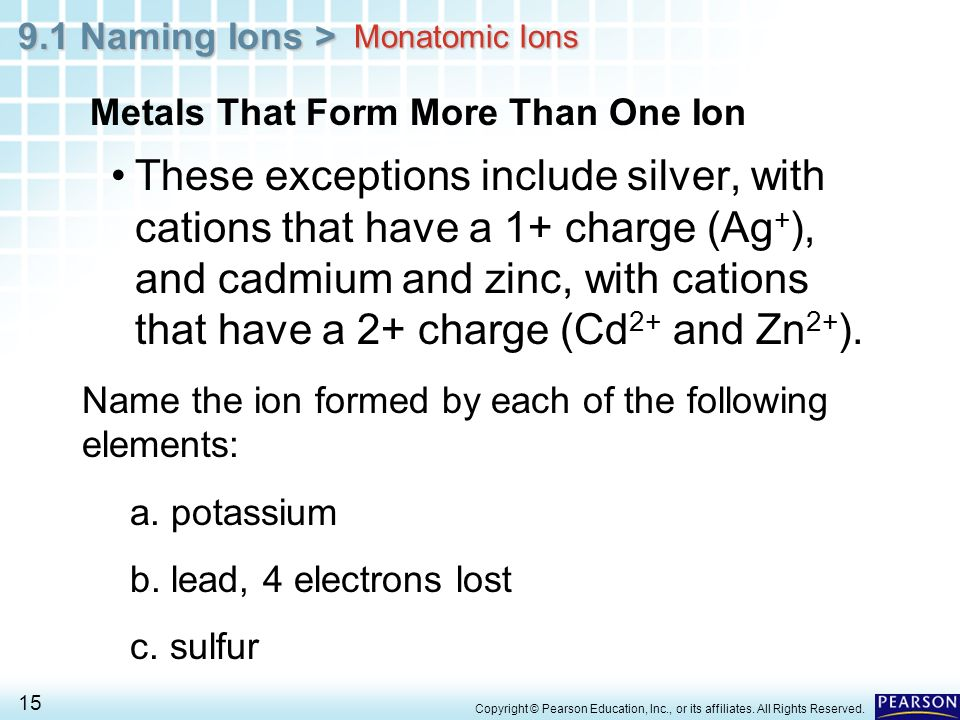 Monatomic Ions Metals That Form More Than One Ion.