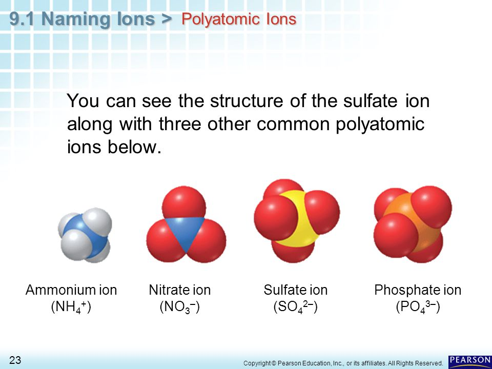 Polyatomic Ions You can see the structure of the sulfate ion along with three other common polyatomic ions below.