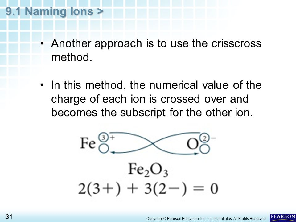 Another approach is to use the crisscross method.