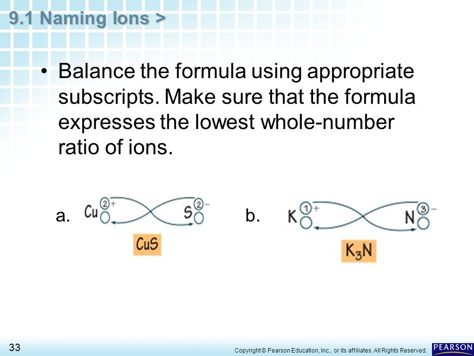 Balance the formula using appropriate subscripts