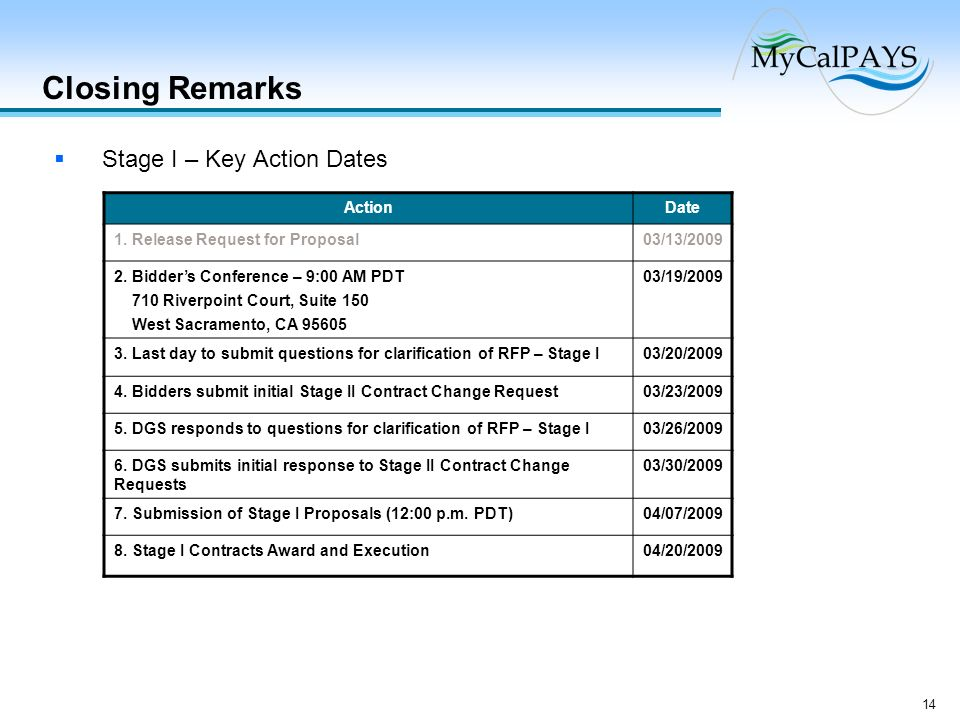 Closing Remarks Stage I – Key Action Dates Action Date