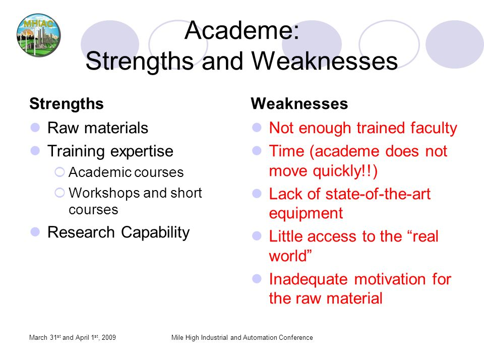 Academe: Strengths and Weaknesses