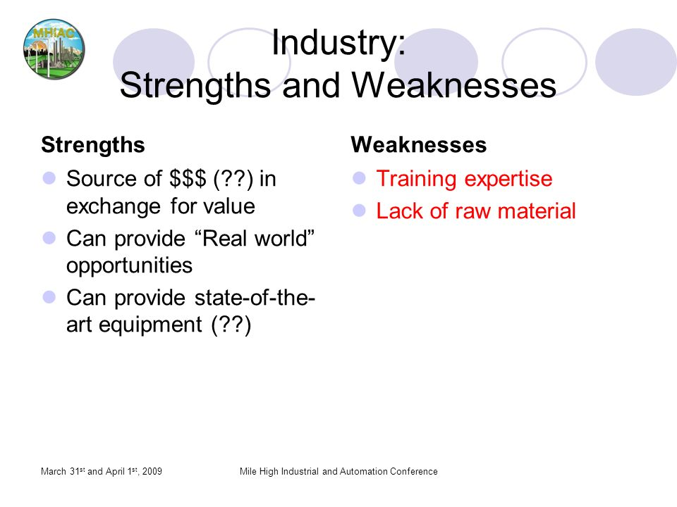 Industry: Strengths and Weaknesses