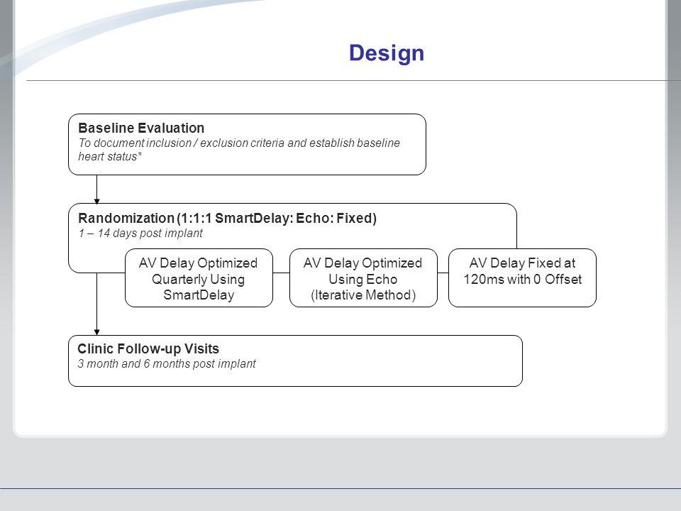 Design Baseline Evaluation