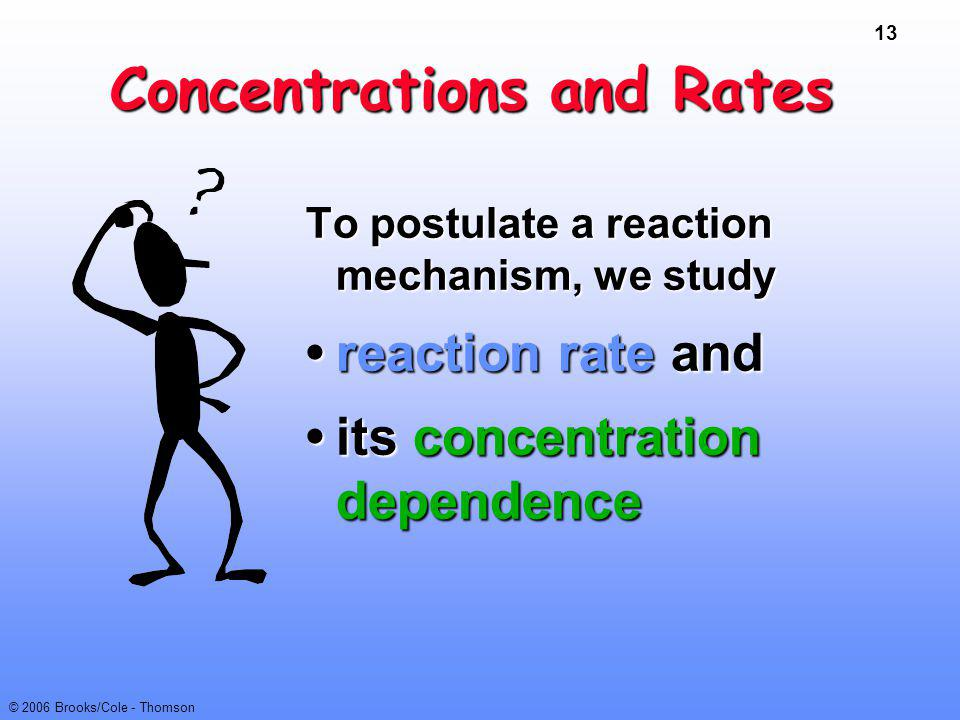 Concentrations and Rates
