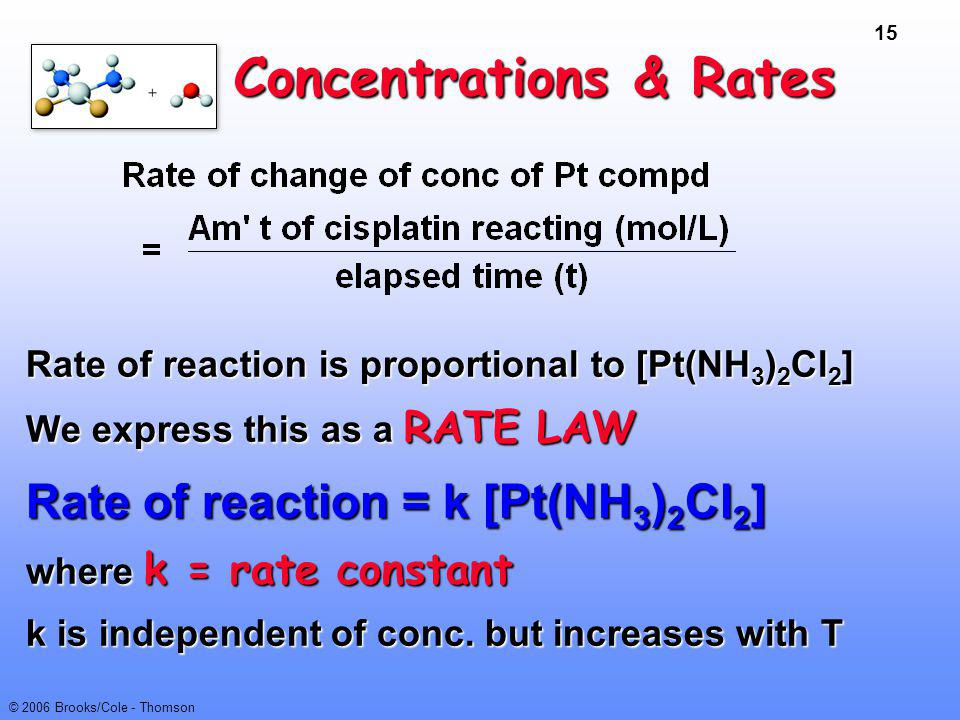 Concentrations & Rates