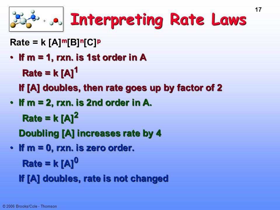 Interpreting Rate Laws